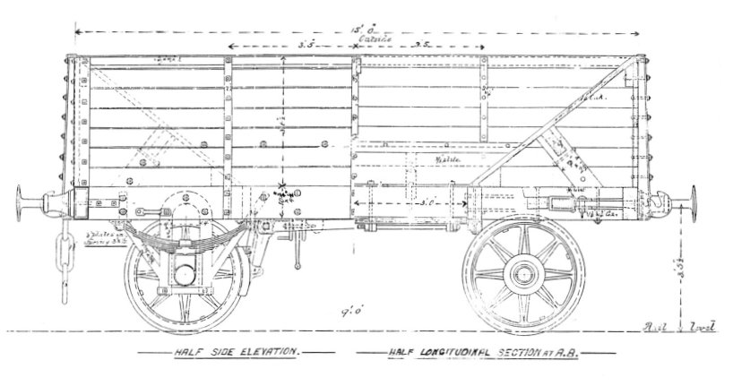 Wagons of the LNWR